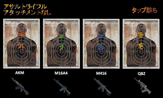 AR,アタッチメントなし,タップ撃ち,リコイルパターン