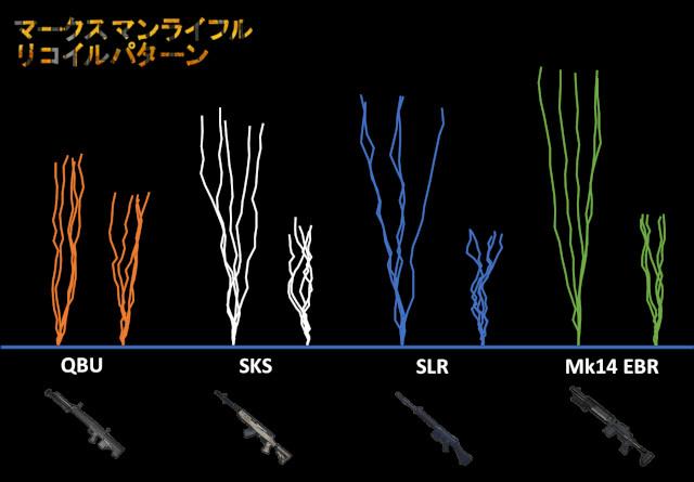 DMR-リコイルパターン
