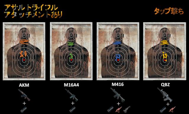 AR,アタッチメントあり,タップ撃ち,リコイルパターン
