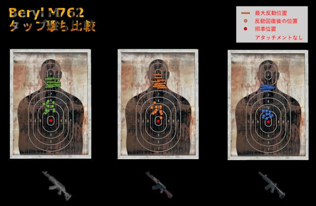 Beryl M762-タップ撃ち比較-アタッチメントなし
