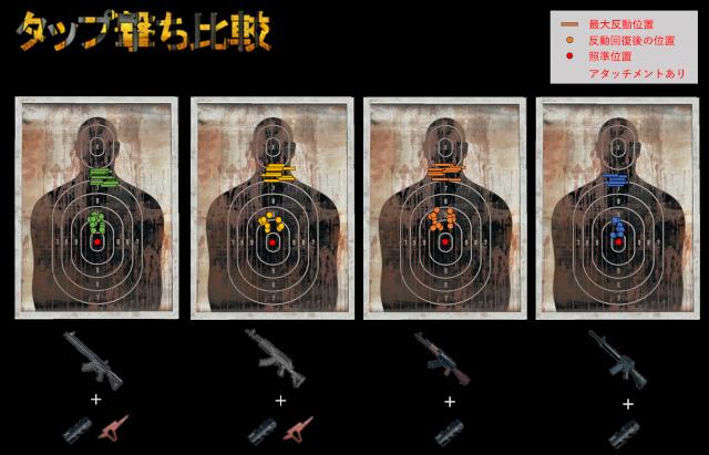 Mk47 Mutant-タップ撃ち-アタッチメントあり-AR
