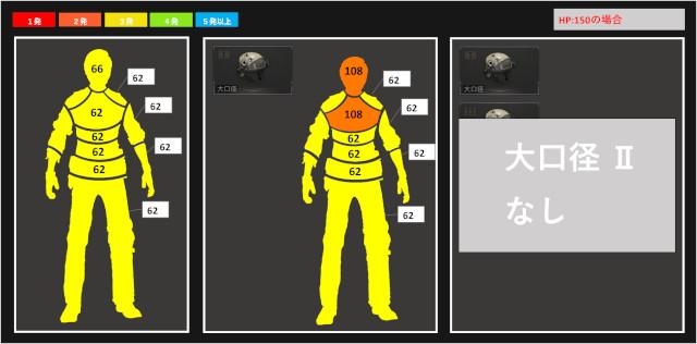 部位別ダメージとキルに必要な最小弾数-MOZU