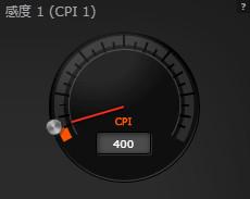 感度1(CPI1)