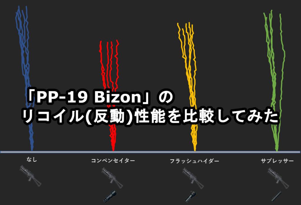 「PP-19 Bizon」のリコイル(反動)性能を比較してみた