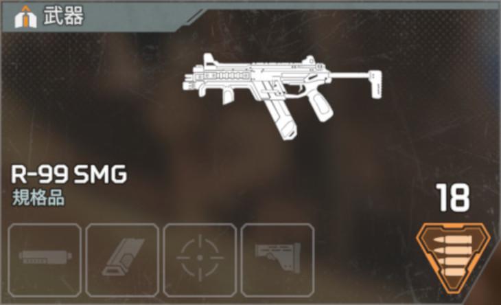 R-99 SMG