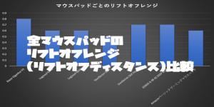 全マウスパッドのリフトオフレンジ(リフトオフディスタンス)比較