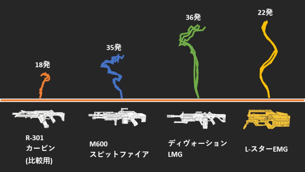 リコイルパターン-ライトマシンガン