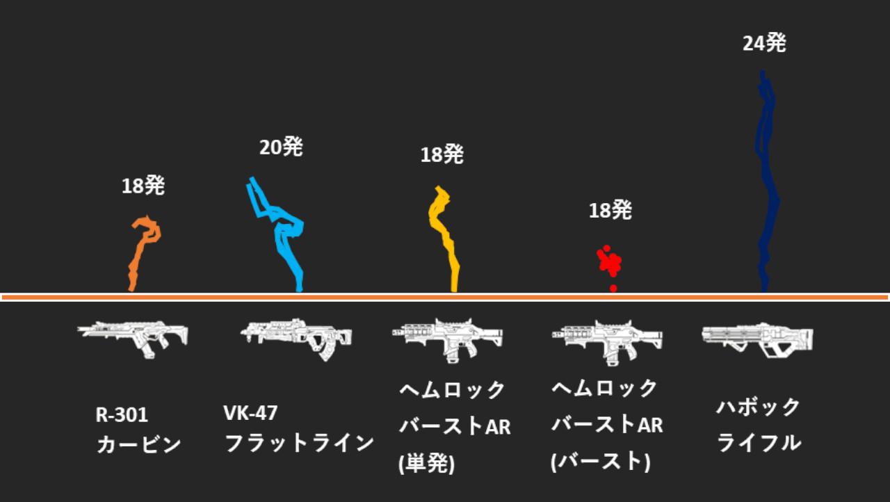 リコイルパターン-アサルトライフル