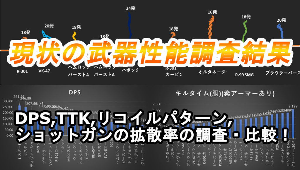 現状の武器性能調査報告(DPS,TTK,リコイルパターン,ショットガンの拡散率)