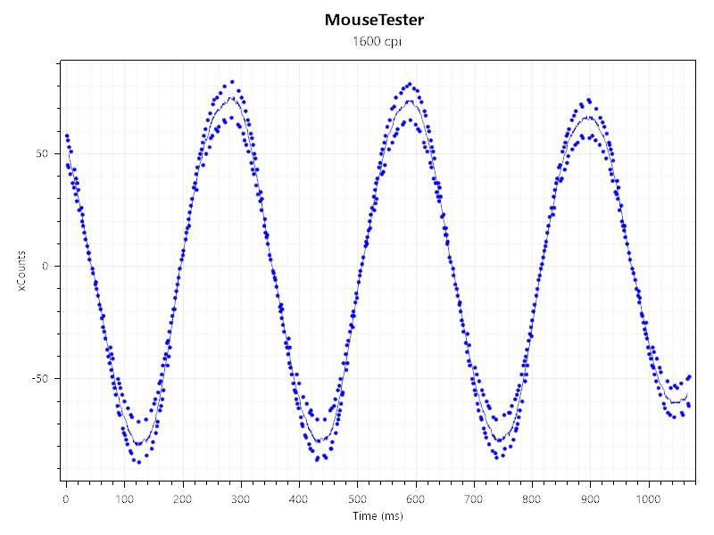 Viper Mini(1600dpi)