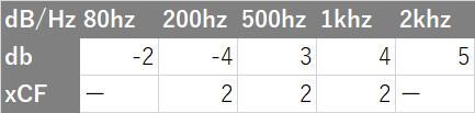 ASTRO MixAmp Pro TR - Apex Legends向けイコライザー