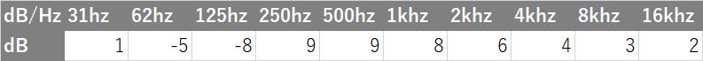 G PRO X Wireless - Valorant2