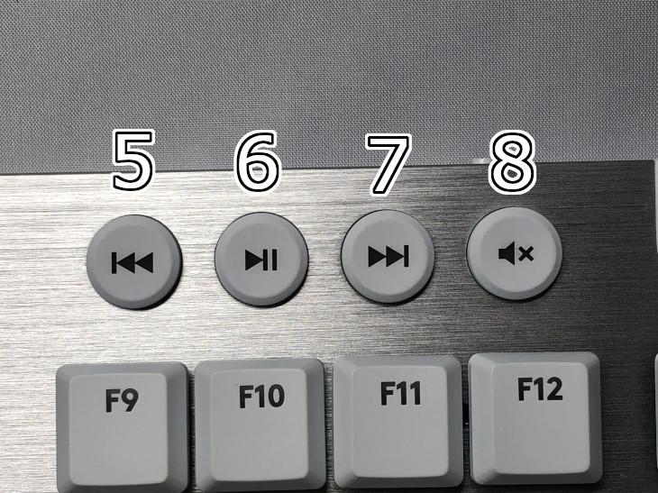 ショートカットキーや専用キー3